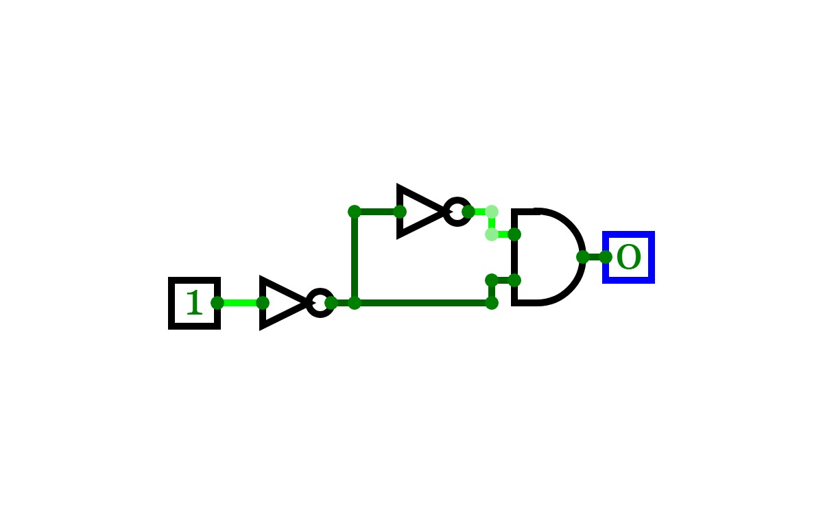 Digital Circuits Lab 4