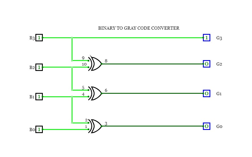 BINARY TO GRAY CODE CONVERTER