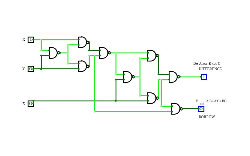 FULL SUBSTRACTOR USING NAND GATES