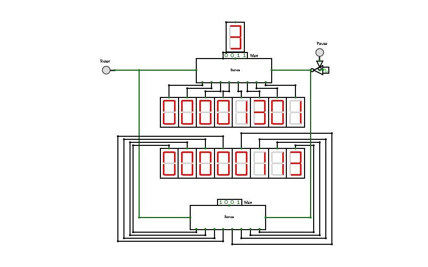 CircuitVerse - Online Digital Logic Circuit Simulator