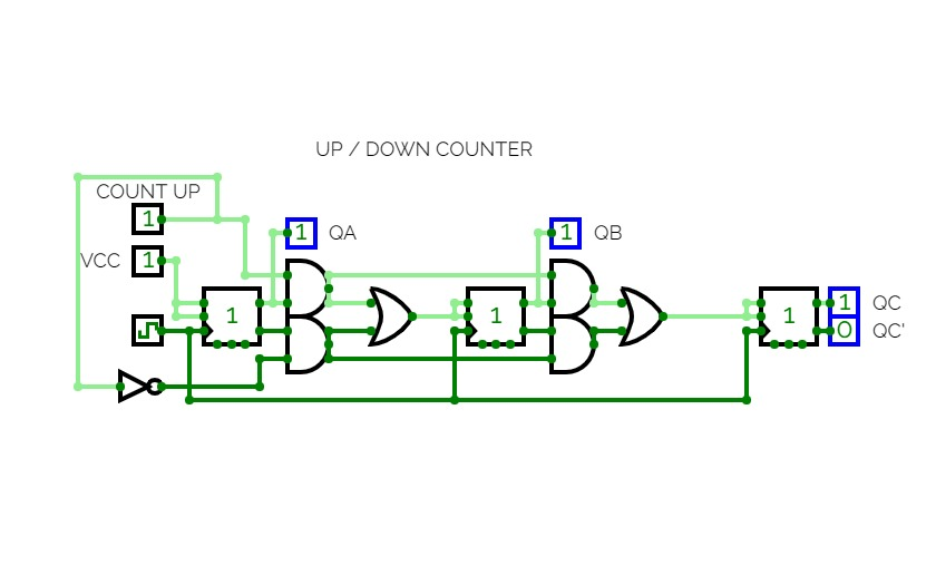 SYNCHRONOUS UP/DOWN COUNTER