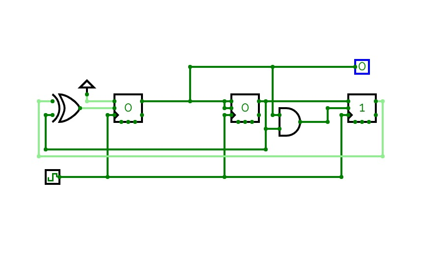 SYNCHRONOUS GENERATOR USING COUNTER