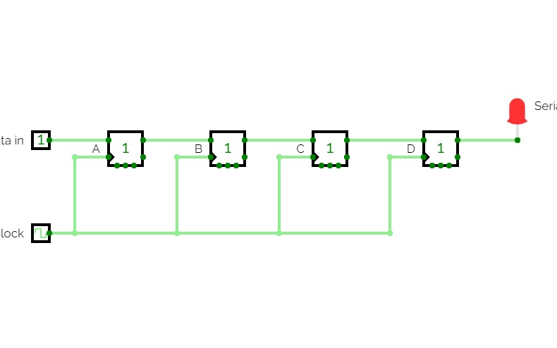 4-bit Serial-in Serial-out Shift Register