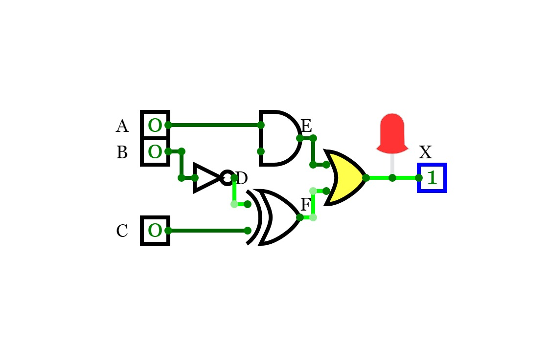 Creating logic gate circuits - exam style questionsd